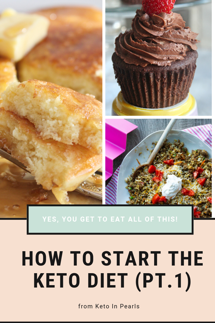A short and easy to read guide of the keto diet. Everything you need to know to start keto, how to eat keto, and why you should start keto.